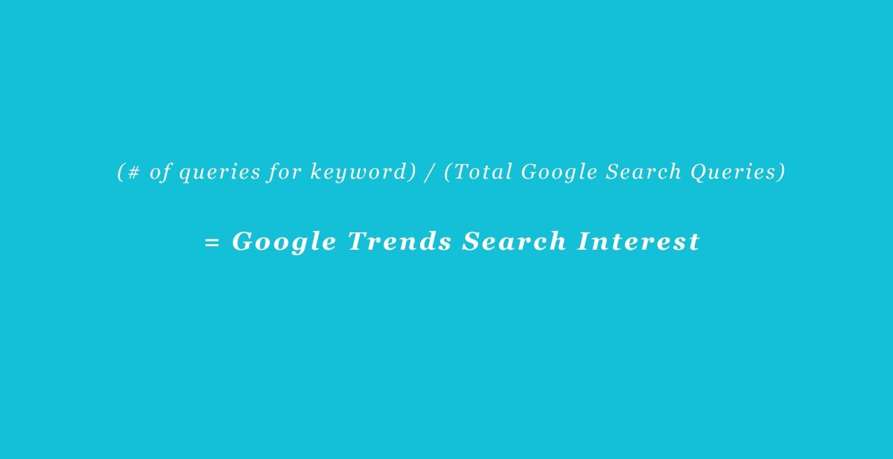 Google Trends Math