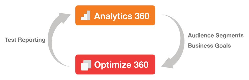 optimize2.png